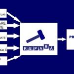 aplicatia-repara-1