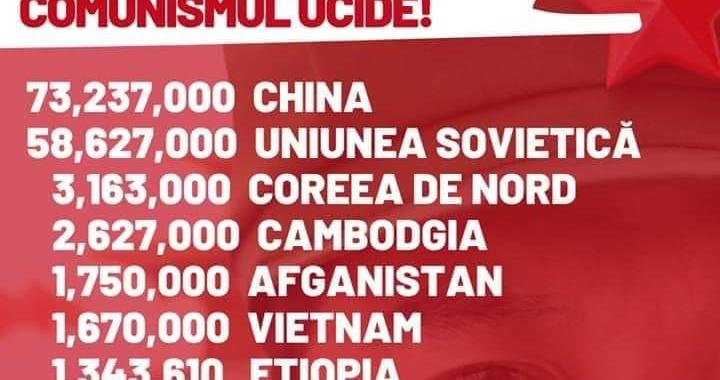 crimele comunismului